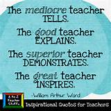 Quotes for Teachers: The great teacher inspires. | A to Z Teacher ...