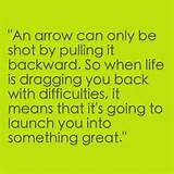 Daily Inspiration Quotes an arrow | Funny All The Time