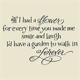 Best Quotes Ever: Must See Famous Quotes On Love Images
