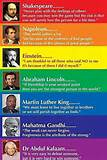 ... quotes by famous people http www ygoel com 2012 04 quotes by famous