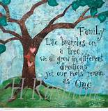 Families are like branches of trees - Tree quotes | My Quotes Home ...